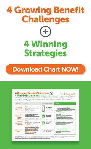 Sidebar_4 Challenges_4 Strategies_208x338